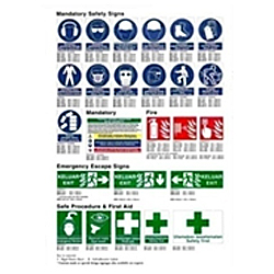 Safety / Warning Stickers or Signage